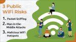 Public Wifi security risks 2019