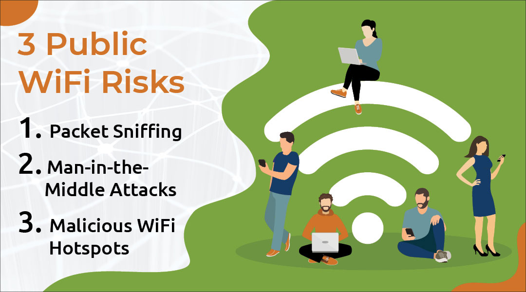 Public Wifi Security Risks Infographic
