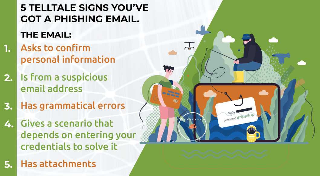 5 telltale signs you've got a phishing email infographic
