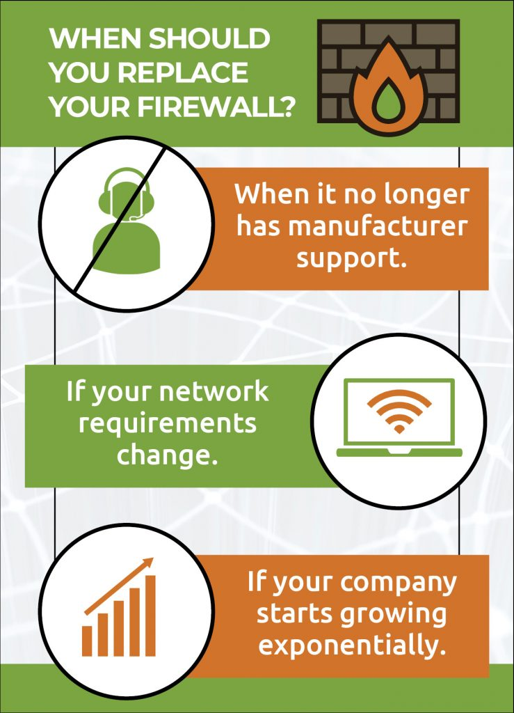 When should you replace your firewall?