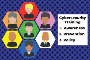 Cybersecurity training tips for businesses and employees