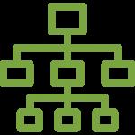 server data migration